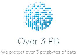 backupify - 3 PB