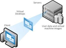 VDI Diagram