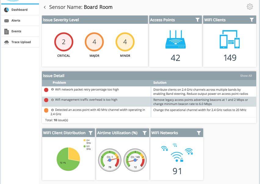 Wyebot - Sensor Screen