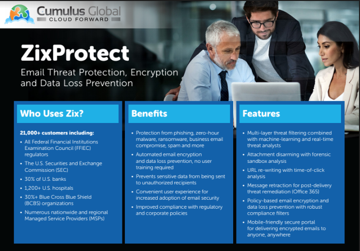 ZixProtect Data Sheet